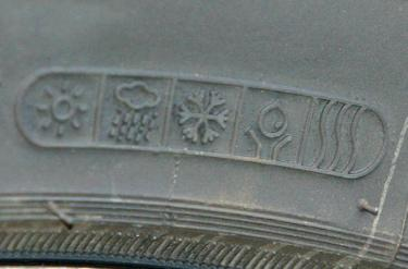Is Your Vehicle Equipped And Ready For Winter Driving