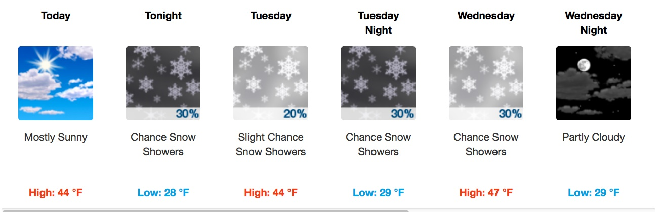 Snow may be blowing in Monday evening, after 10 p.m. the National Weather Service forecast on February 12.